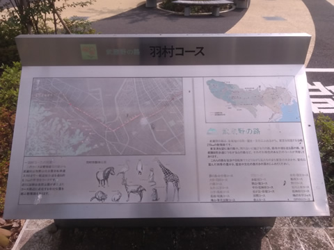 武蔵野の路 6.羽村コース